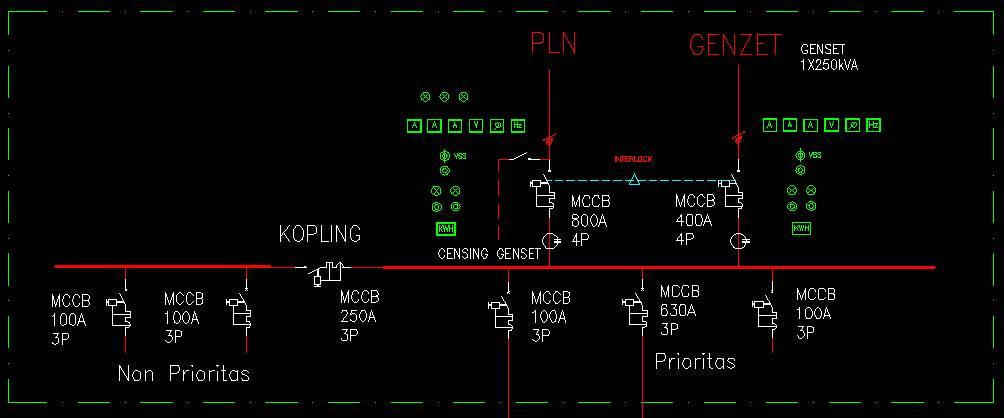 wiring diagram panel lvmdp wiring solutions rh rausco com wiring diagram panel lvmdp Panel Wiring Jobs