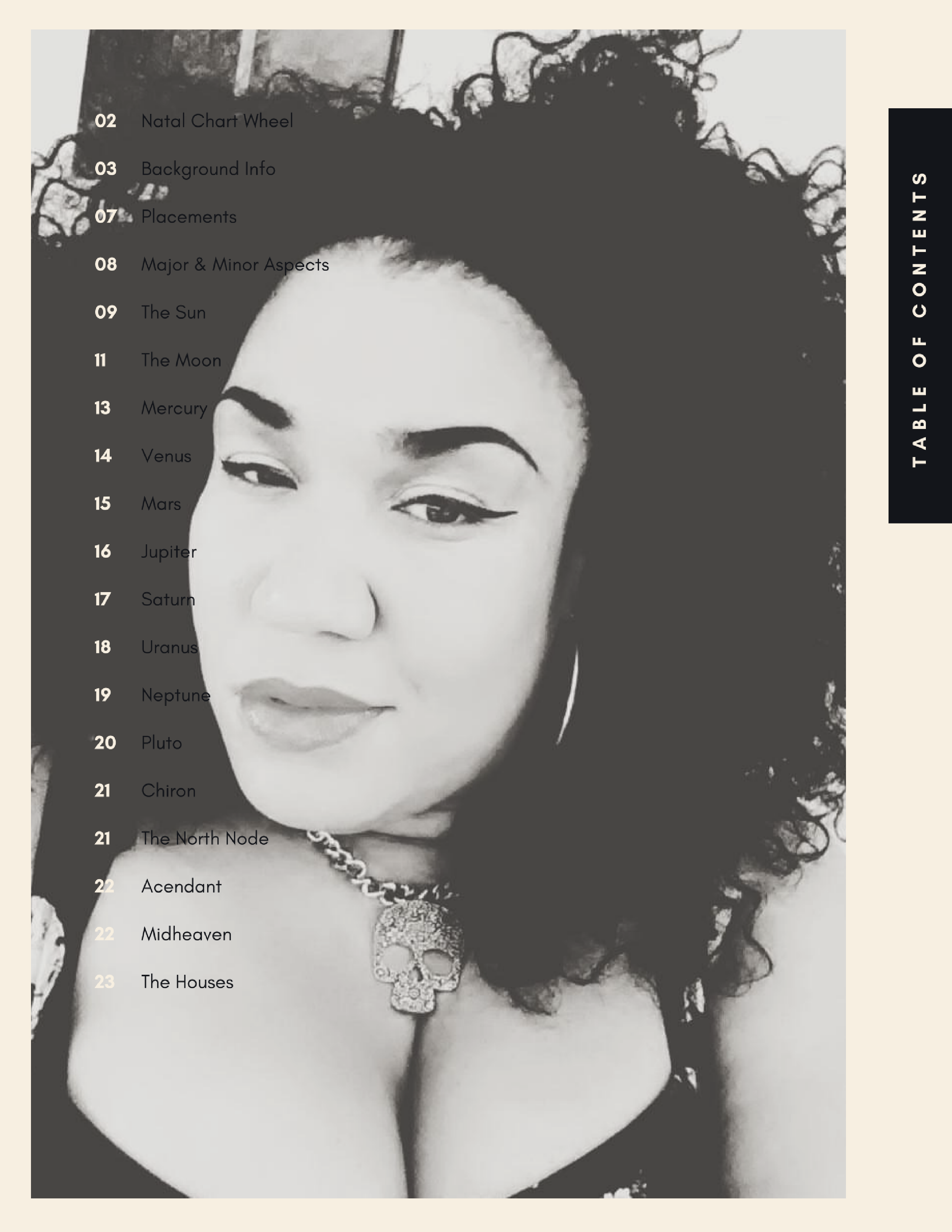 Create A Stunning Magazine Style Astrological Birth Chart By