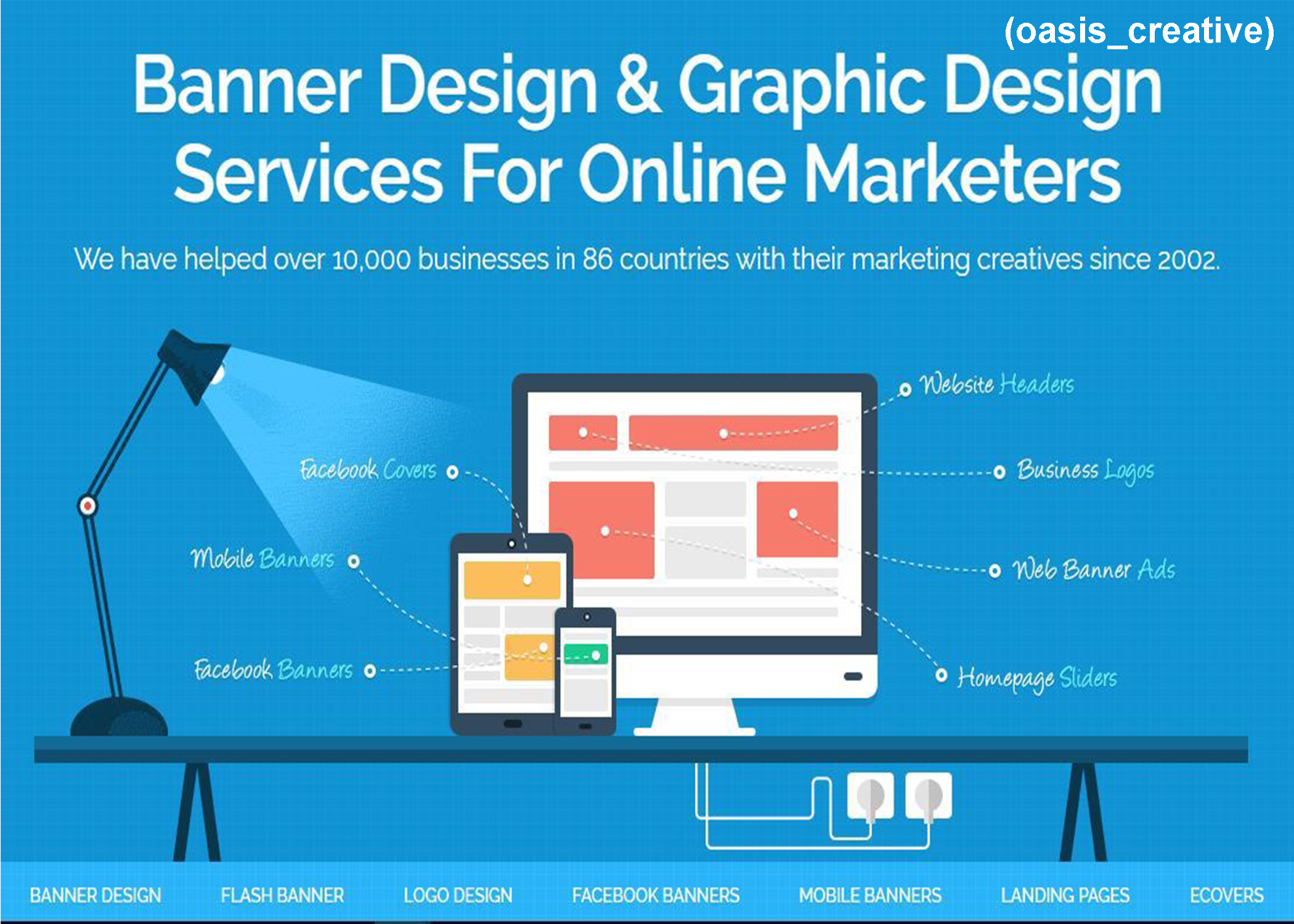 Design shopify design google adwords banner set for you by ...