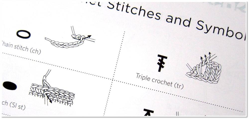 Translate Crochet Symbols To English By Mubarra