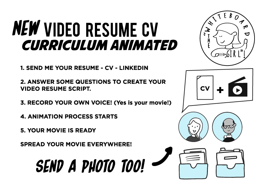 Create An Original Video Resume Cv For You By Whiteboardgirl