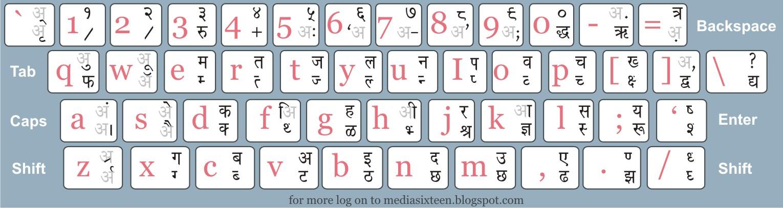 Hindi typing tutor and download hindi typing software & master.