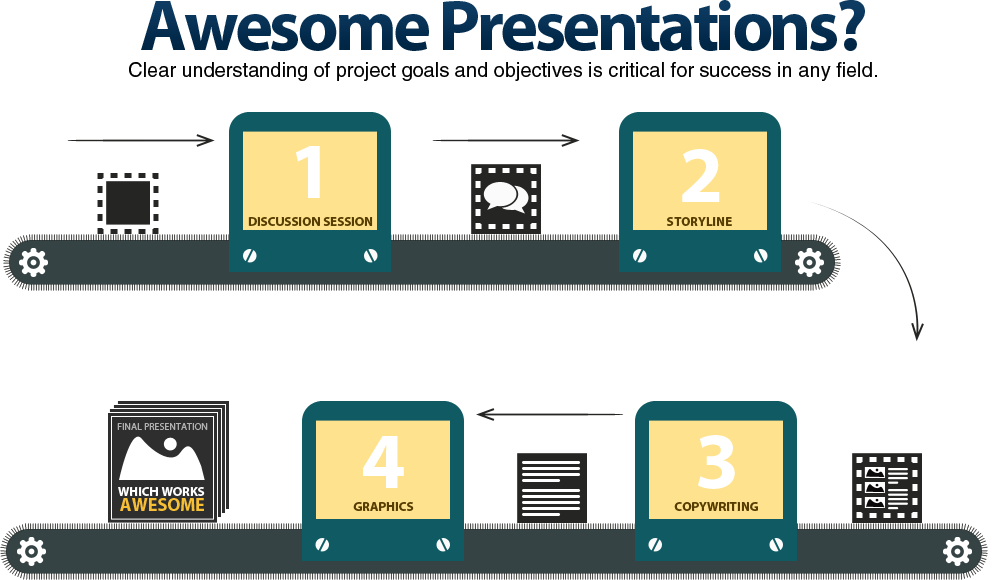 solve your powerpoint presentation problem by hayyajihan
