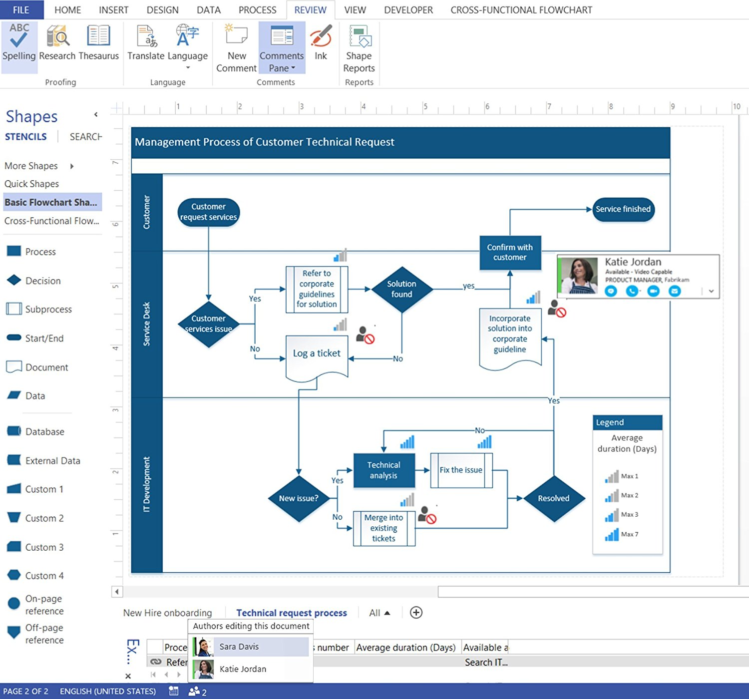Professionally Draw Any Visio Diagrams By Eric Miller Sg Wiring Diagram Pro