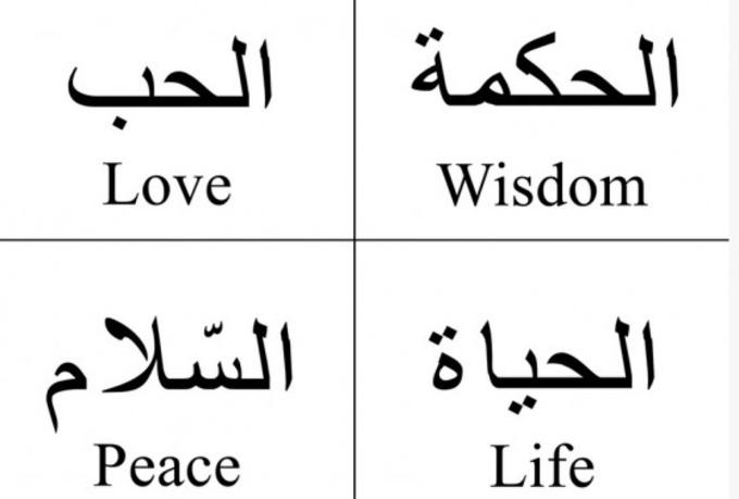 English To Arabic English Translation