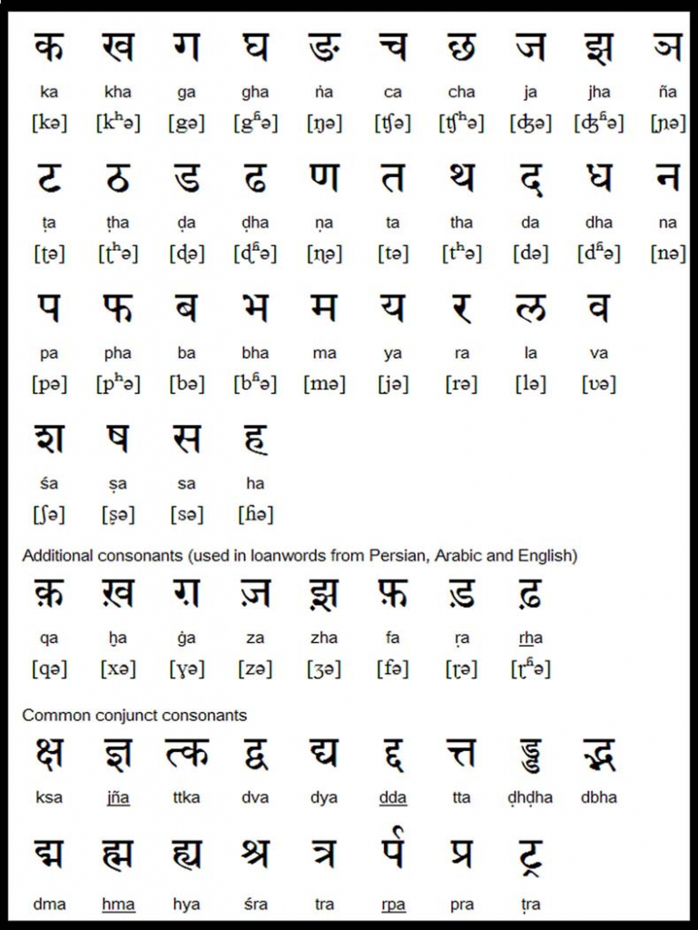 hindi translator english letters | mamiihondenk org