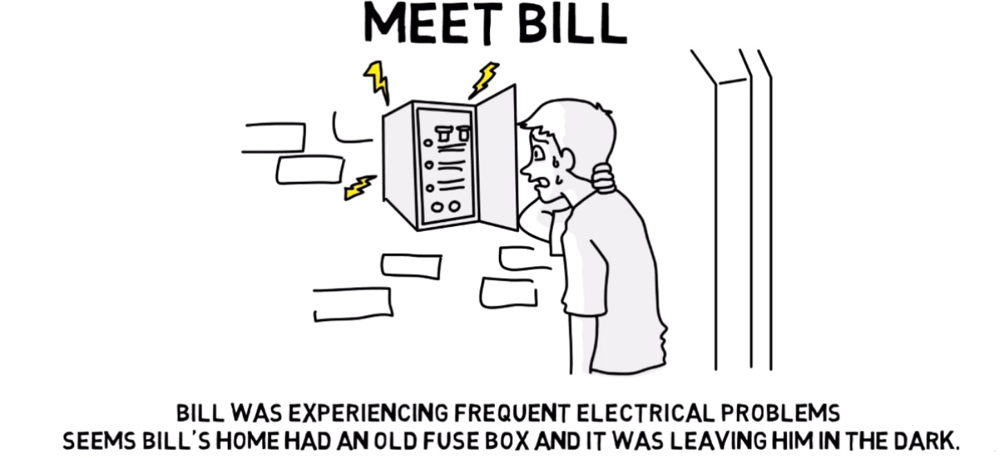 Create This Electrician White Board Video By Ecurocks Old Fuse Box Related Keywords Suggestions