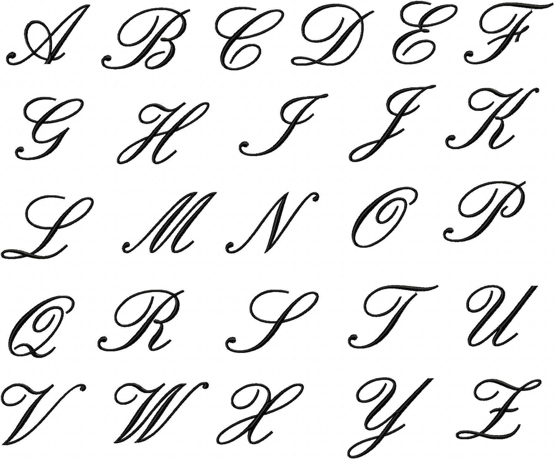 Create Edit Convert Your Own Fonts Of Any Type By Sajid390