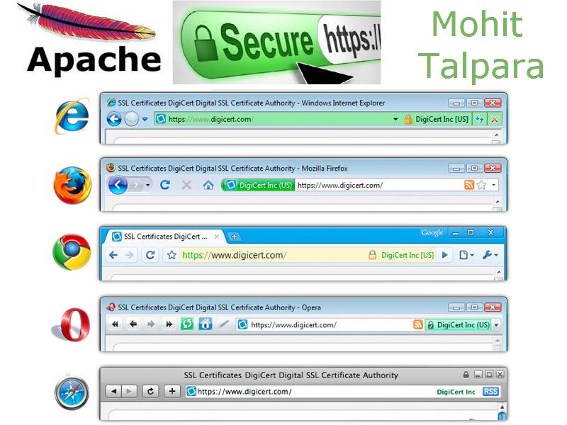 Install Ssl Certificate In Apache Server By Datatube