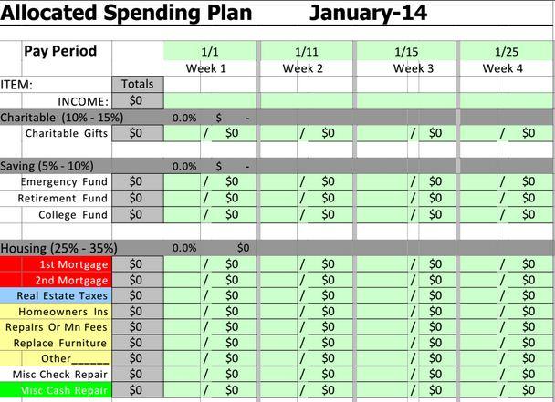 Make Excel Template Or Proforma Using Advanced Formula By Likhonacca