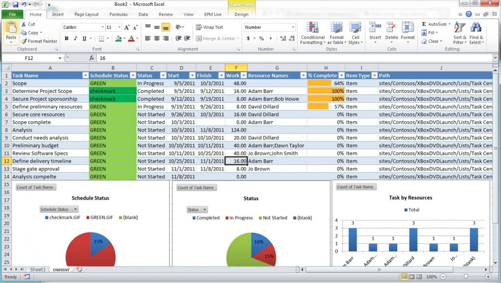 create any excel spreadsheet automated report and more by