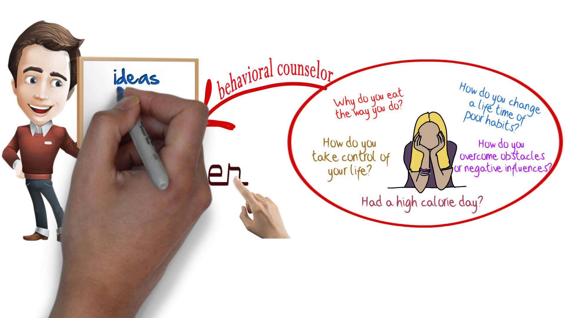 Produce whiteboard explainer animation video by Makk_bigboss