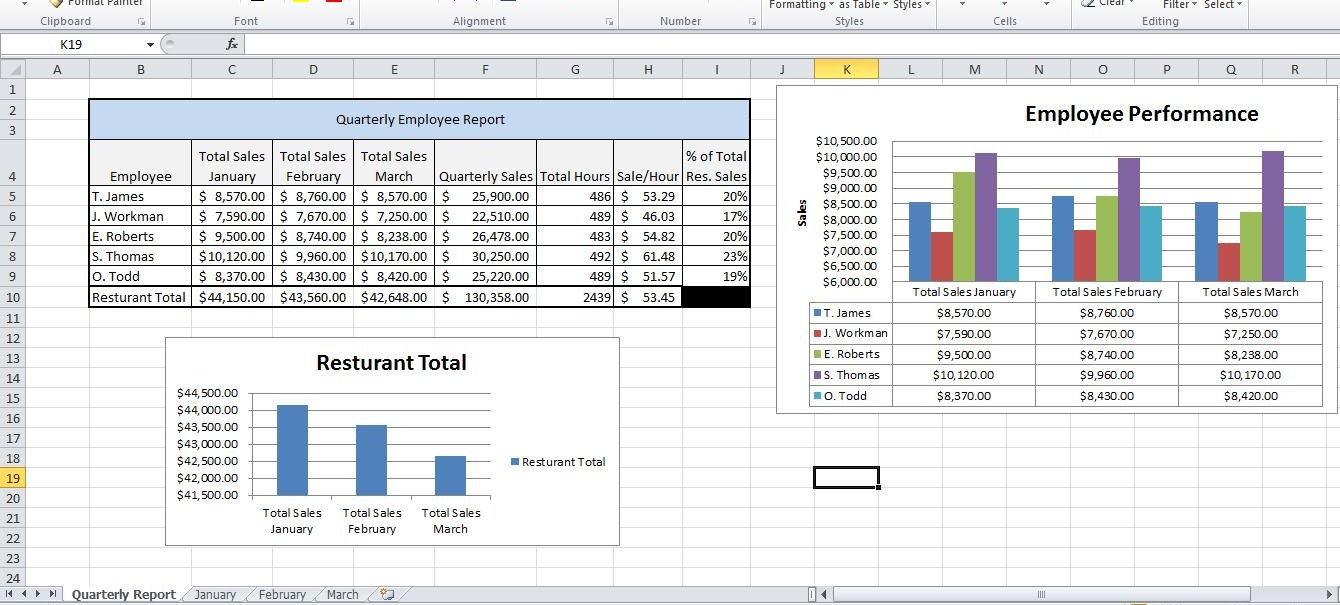 Sales report template 12+ free excel document download | free.