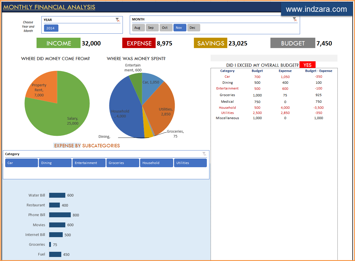 help you with financial excel tasks by michzo
