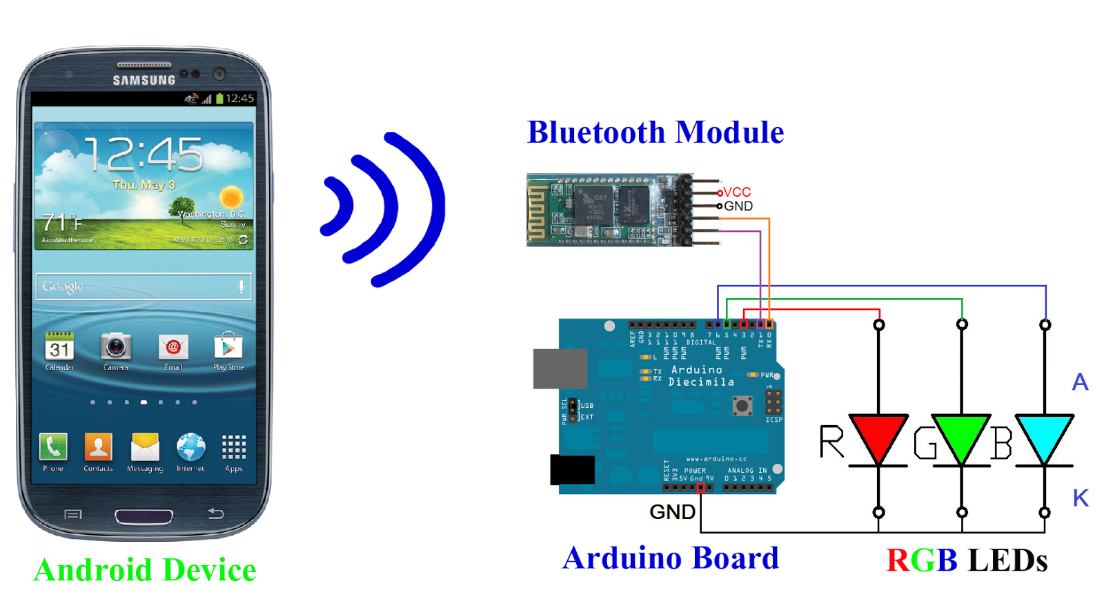 Integrate arduino with android via bluetooth by Skalim3862